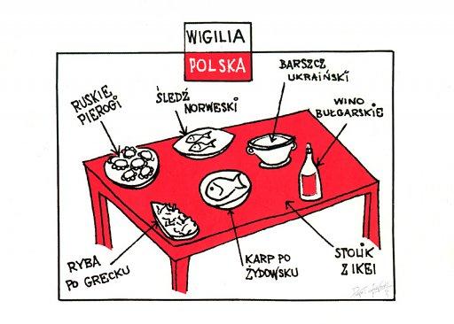 Źródło: po-land.pl